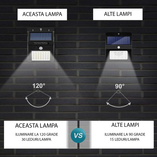 3 x Lampa solara 30LED