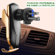 Suport auto cu incarcator wireless si senzor inteligent Smart Sensor